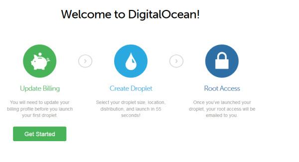digital-ocean-register-success