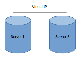 virtual_ip