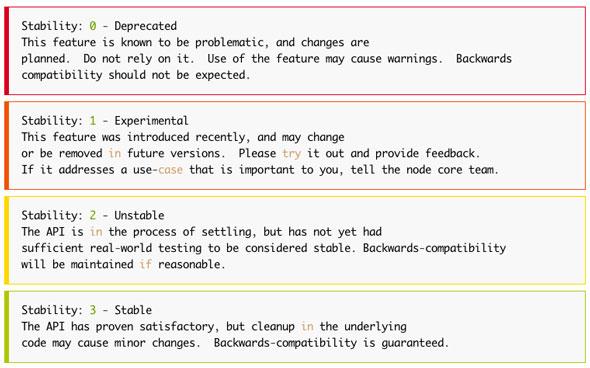 Chỉ số ổn định của các module trong Node.js